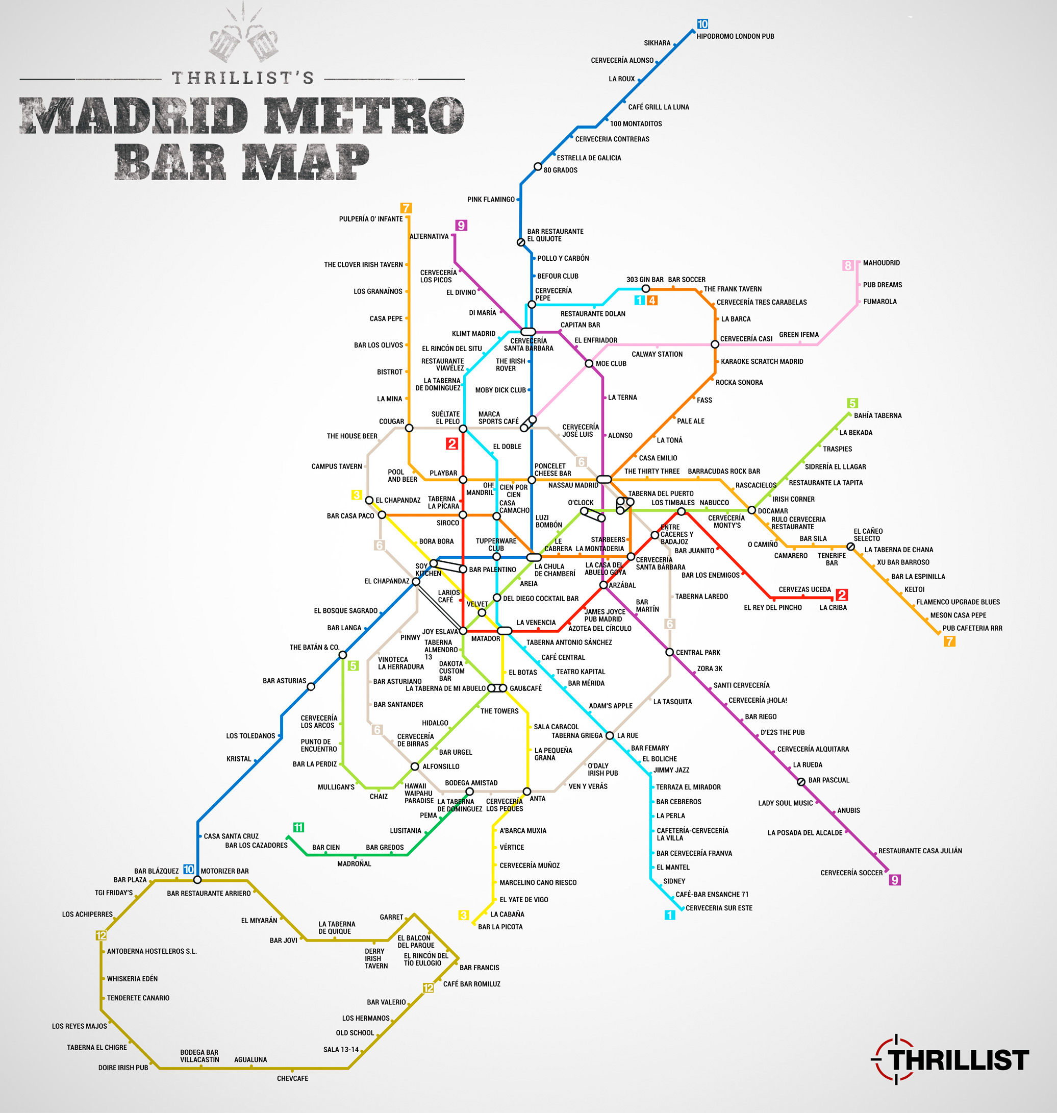 madrid-metro-bar-thrilllist