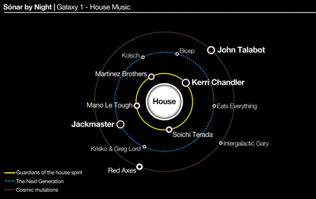 galaxy-1-house-sonar-2016