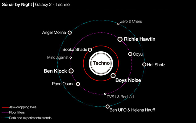 galaxy-2-techno-sonar-2016